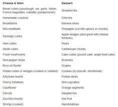 Fondue dippers idea list - bread, meat, vegetables, fruit, etc.