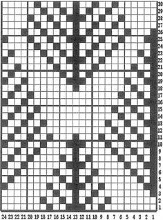 Lined neckwarmer with a motif of fir trees in a pattern knit. Tapestry Crochet Patterns, Fair Isle Knitting Patterns, Knitting Charts, Loom Knitting, Knitting Designs, Knitting Stitches, Hand Knitting, Knitting Projects, Pixel Crochet