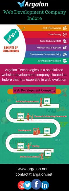 Argalon Technologies is a specialized #website #development company situated in #Indore that has expertise in web evolution and multipurpose application improvement and assurance to deliver on time and capable to do professional designing. We do offer extensive #IT Services, Consulting and Business Solution that help you upgrade business efficiency.