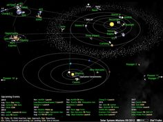 What's up in the solar system in May 2012?
