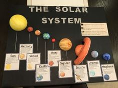 science fair projects on astronomy & astronomy science fair projects + astronomy science fair projects ideas + astronomy science fair projects stars + science fair projects on astronomy Solar System Science Project, Solar System Projects For Kids, Solar System Activities, Solar System Crafts, Solar System Model Project, Solar System Poster, Space Solar System, Solar System Planets, Sistema Solar Diy