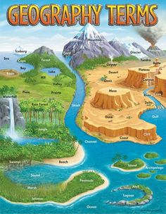 Geographic Features Students need to learn landforms and their significance.  They can find areas that would have these forms and find the significance or impact of them in that area.