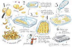 Papas al horno con manteca. Cartoon Cooking