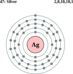 Synthesis and spectroscopic characterization of tin(II) and tin(IV ...