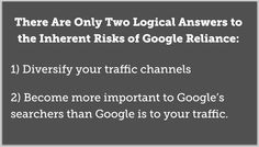 Diversify your traffic channels = Knowledge Graph, Channel, Marketing, Search, Research, Searching