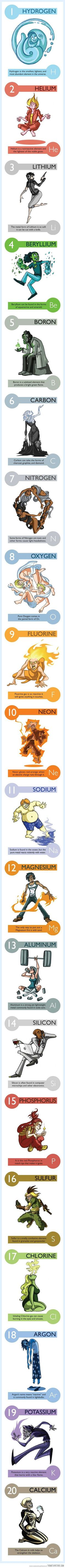 Cartoon elements make learning the periodic table fun! This is so COOL!!!