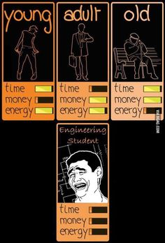 As an engineering student...