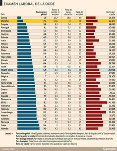 ¿Cuáles son los mejores (y peores) países para trabajar?