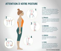 Attention à votre posture http://www.chiropractic.ca/blog/the-synergy-of-movement-and-posture/