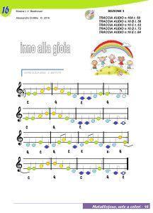 METALLOFONO – NOTE A COLORI   Musica a scuola Primaria ed Infanzia