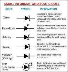 Diodes | Electrical Engineering Books
