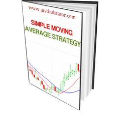 Just Indicator Moving Average, Line Chart, Wordpress, Simple