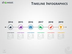 31 Best Project Timelines Images Project Timeline