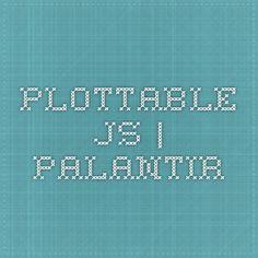 Plottable.js   Charts in JS