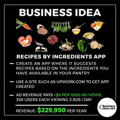 What do you guys think of this? Make it easy for people to decide what to cook for dinner using What do you guys think of this? Make it easy for people to decide what to cook for dinner using whatever is left in their pantry New Business Ideas, Business Money, Start Up Business, Business Planning, Business Tips, Online Business, Business Entrepreneur, Business Marketing, Blockchain