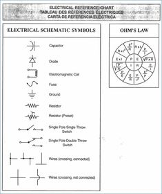 8 Best list of electrical symbols images | Electrical ... Fuse Symbol Schematic on fuse symbol electronics, fuse electrical symbol clip art, fuse symbol chart, fuse circuit breaker symbol,