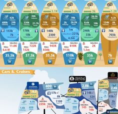 travel brands infographic resized 600