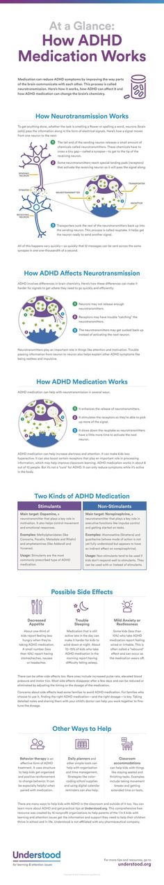 How does ADHD medication increase attention and alertness? Why do stimulants and other kinds of medication for ADHD help with impulse control and hyperactivity? Use this infographic to learn how ADHD medication works in the brain.