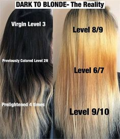 The Reality of Transitioning from Dark to Blonde - Hair Color - Modern Salon Pittsburgh colorist Marissa Pusateri posted color correction showing the realities of going blonde. Dark Blonde, Blonde Color, Black To Blonde Hair, Hair Colour, Balayage Hair Brunette Short, Dying Hair Blonde, Going Blonde From Brunette, Toner For Blonde Hair, Boliage Hair