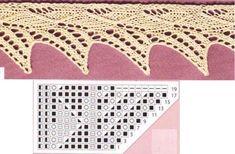 Kötött levél szegélyminta – Kötni jó – kötés, horgolás leírások, minták, sémarajzok Knitting Patterns, Kids Rugs, Cards, Stitches, Decor, Knitting Stitches, Dots, Decorating, Knit Patterns