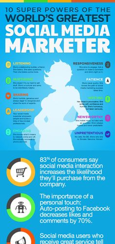 [Infographic] 10 Super Powers of the World's Greatest Social Media Marketer Inbound Marketing, Business Marketing, Internet Marketing, Online Marketing, Social Media Marketing, Digital Marketing, Marketing Ideas, Business Entrepreneur, Fashion Marketing