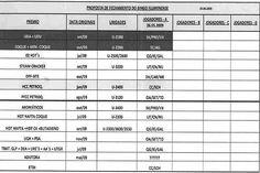 BINGO FLU TABELA 1 - Fornecido por Estadão
