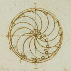 Leonardo Da Vinci inventions | Perpetual Motion Machines » Leonardo Da Vinci's Inventions