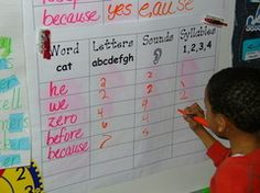 By enlarging and laminating this template your students can determine the letters, sounds, and syllables in new words you are working on in the classroom. (Kinkos is a great place to have documents enlarged). This helps children visualize that some words might have a lot of letters, but not a lot of sounds and vice versa.