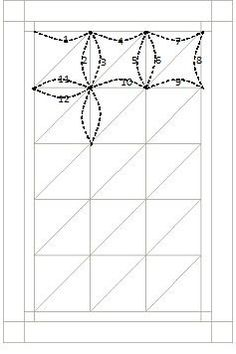 Curved Lines using a Walking Foot – Quilting. Curved Lines using a Walking Foot – Quilting. Quilting Stencils, Quilting Templates, Longarm Quilting, Free Motion Quilting, Quilting Tips, Quilting Tutorials, Quilting Projects, Patchwork Quilting, Quilting Stitch Patterns