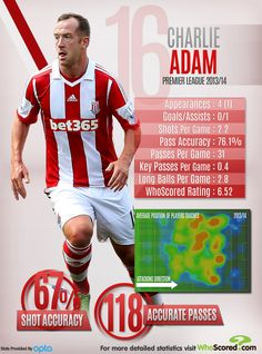Charlie Adam | Stoke City | 2013/14  See more photos online at: www.stokesentinel.co.uk
