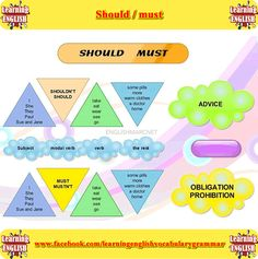 Learn how to use should and must. Should and must explained with examples learning English
