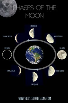 The Phases of Our Magical Moon | Soul Sisters Designs | Healing Crystal Jewelry and Home Decor