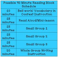 Guided Reading in a 90 minute block.
