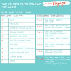 Everything you need to know about choosing and booking P&O Cruises accessible cabins from insides to suites. Northern Lights Cruise, Low Deck, P&o Cruises, Deck Plans, Cruise Tips, Wet Rooms, What To Pack, Fashion Room, Where To Go