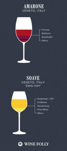 Wines of Veneto: Soave and Amarone della Valpolicella blends.