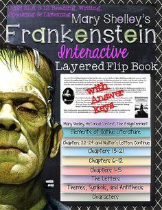 Frankenstein: Interactive Layered Flip Book ($).