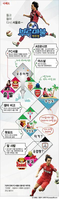 [이현용의 스포일러] '세계 일주' 마친 박주영, K리그 흥행카드로 빛나라!