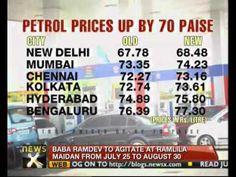 """West Bengal Chief Minister and Trinamool Congress chief Mamata Banerjee has slammed the latest hike of petrol price """"without consulting allies"""" and demanded ...Mamata slams petrol price hike, demands rollback  http://www.newsx.com/videos/mamata-slams-petrol-price-hike-demands-rollback"""