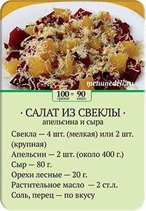 Карточка рецепта Салат из свеклы, апельсина и сыра