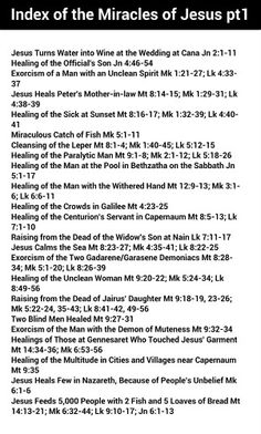 Index of the Miracles of Jesus pt1