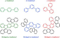 DOI: 10.1002/anie.201409479  ortho-, meta-, and para-Dihydroindenofluorene Derivatives as Host Materials for Phosphorescent OLEDs†