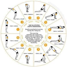 not into the new age, chakra thing but if these poses really do help the endocrine system i should probably try them.