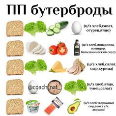 tips for healthy eating Raw Food Recipes, Diet Recipes, Cooking Recipes, Healthy Recipes, Healthy Menu, Healthy Snacks, Healthy Eating, Sports Food, Proper Nutrition