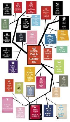 """The Evolution of the """"Keep Calm and Carry On"""" Meme Tree (The One)"""