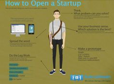 How To Open A Startup – Basic Things You Need To Do