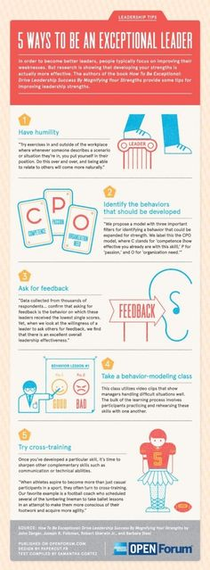 3. #Leadership Skills - 39 #Incredibly Useful #Infographics for Students ... →…