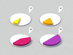 Infographics pie-charts galore