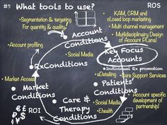 http://www.healthbusinessconsult.com/wp-content/uploads/2013/05/Commercial-Model-pharma-chalkboard.006.png