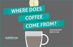 25 Stimulating Coffee Website Designs