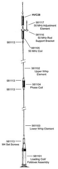 ham radio antenna wire  car antenna for the 144